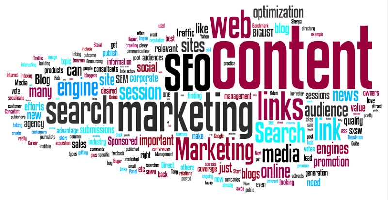 marketing tag cloud
