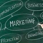 Online Marketing: What to do and What to Avoid